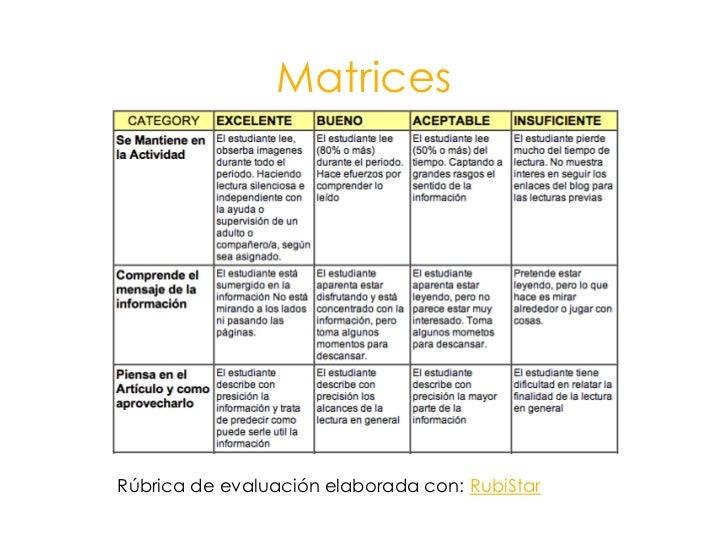 Matrices<br />Rúbrica de evaluación elaborada con: RubiStar<br />