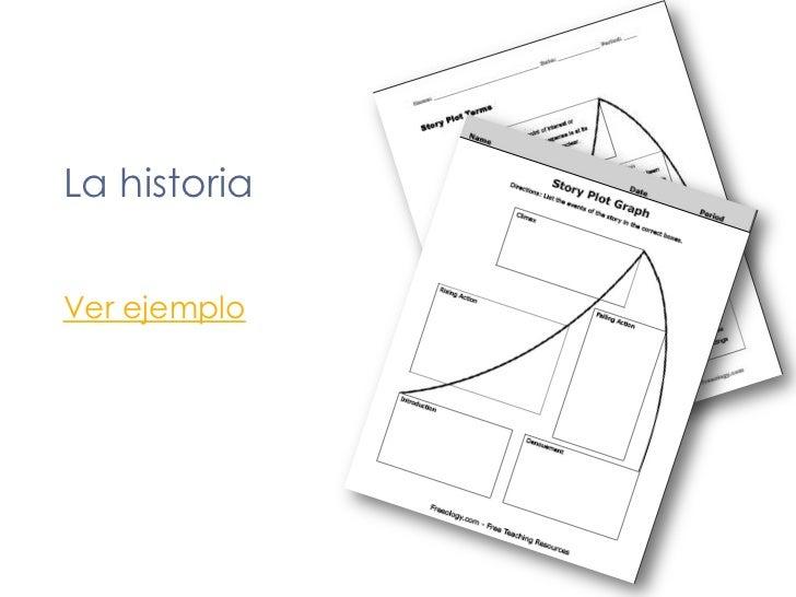 La historia<br />Ver ejemplo<br />