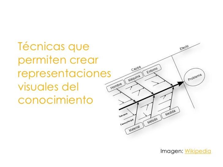 Técnicas que permiten crear representaciones visuales del conocimiento<br />Imagen: Wikipedia<br />