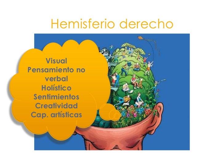 Teoría de los 2 hemisferios<br />