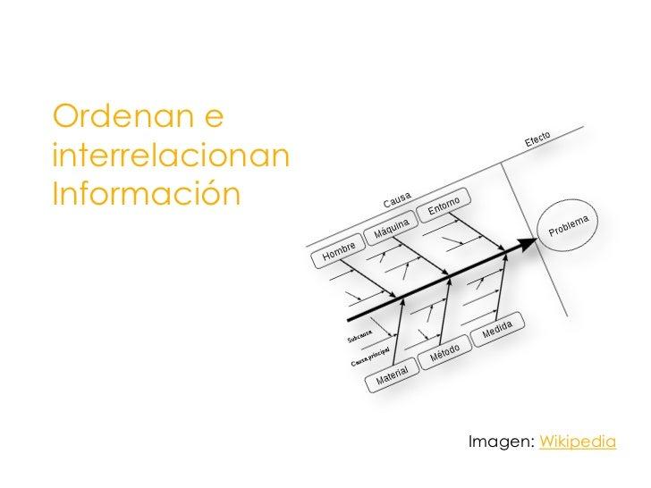Ordenan e  interrelacionanInformación <br />Imagen: Wikipedia<br />