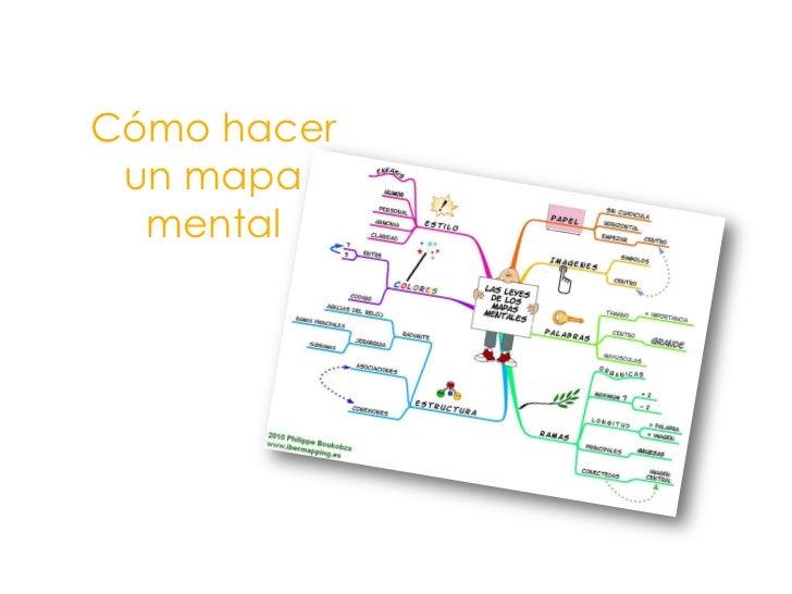 Utilidad <br />Desarrollo de la creatividad y capacidad comprensiva.<br />Construir conocimiento<br />Eficacia en el apren...