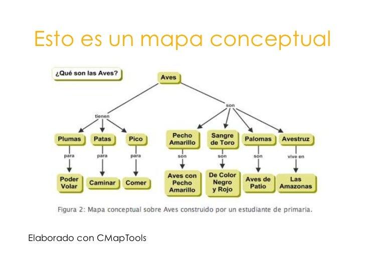 Actividad<br />Elaborar un mapa mental con alguno de los temas propuestos o un tema libre.<br /><ul><li> Presentación de l...