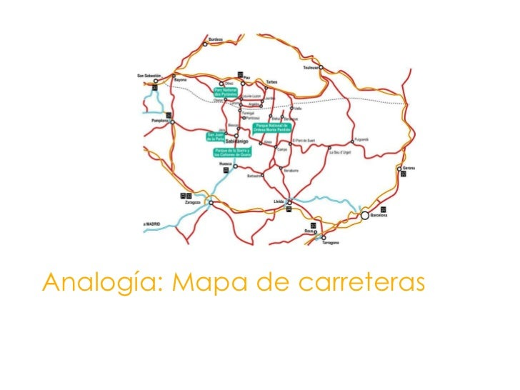 Esto es un mapa conceptual<br />Elaborado con CMapTools<br />