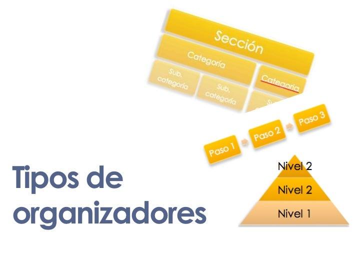 Tipos de organizadores<br />