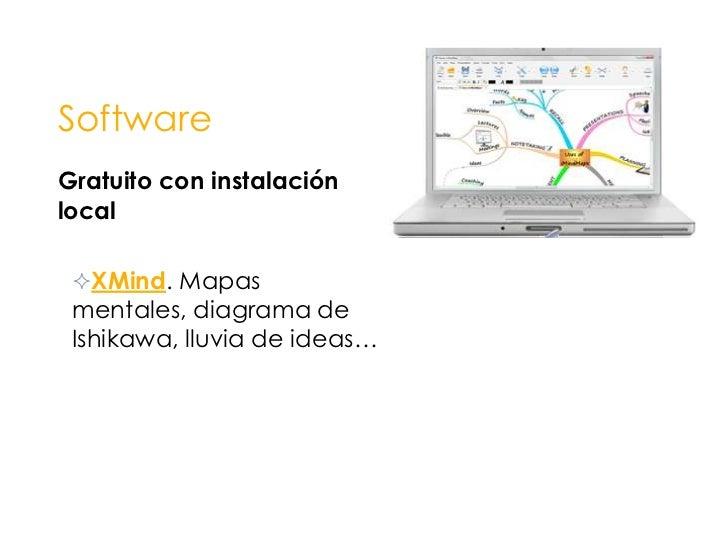 Tutorial de emergencia onlineElaborado con Cmap Tools<br />