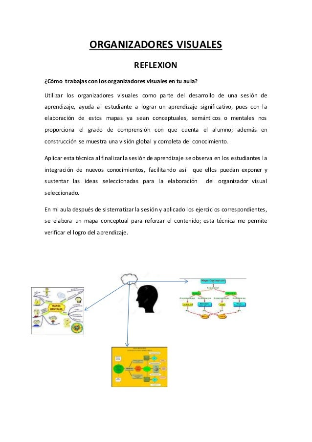 ORGANIZADORES VISUALES REFLEXION ¿Cómo trabajas con los organizadores visuales en tu aula? Utilizar los organizadores visu...