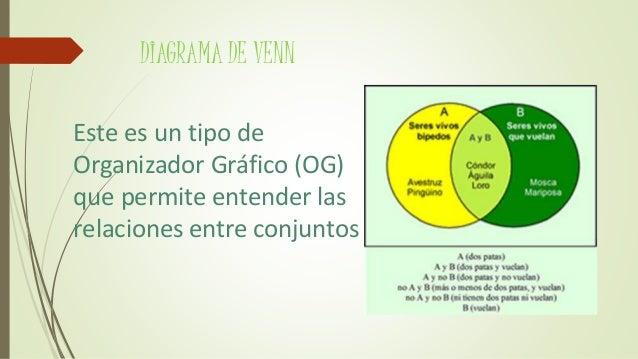 Organizadores visuales diagrama de venn ccuart Images