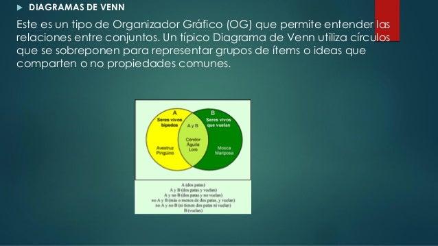 Organizadores visuales 9 diagramas de venn ccuart Images