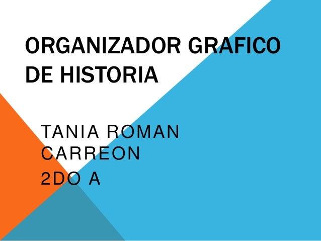 ORGANIZADOR GRAFICO DE HISTORIA TANIA ROMAN CARREON 2DO A