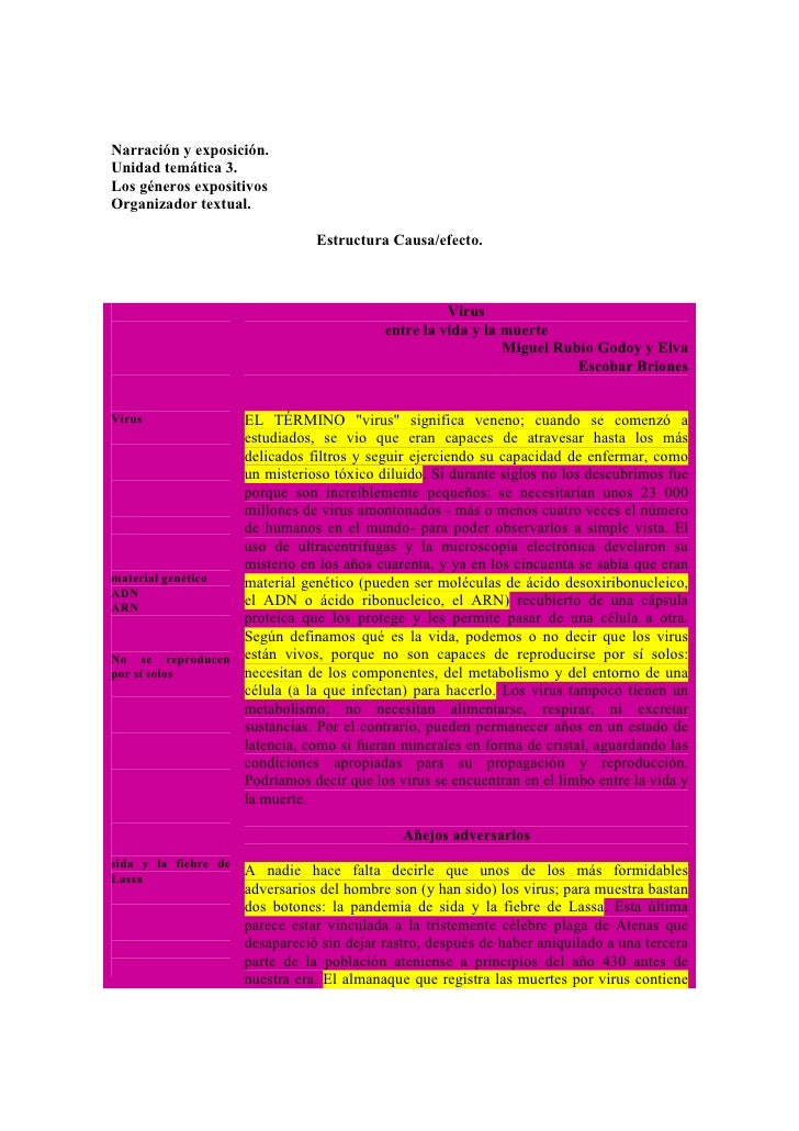 Narración y exposición. Unidad temática 3. Los géneros expositivos Organizador textual.                                   ...
