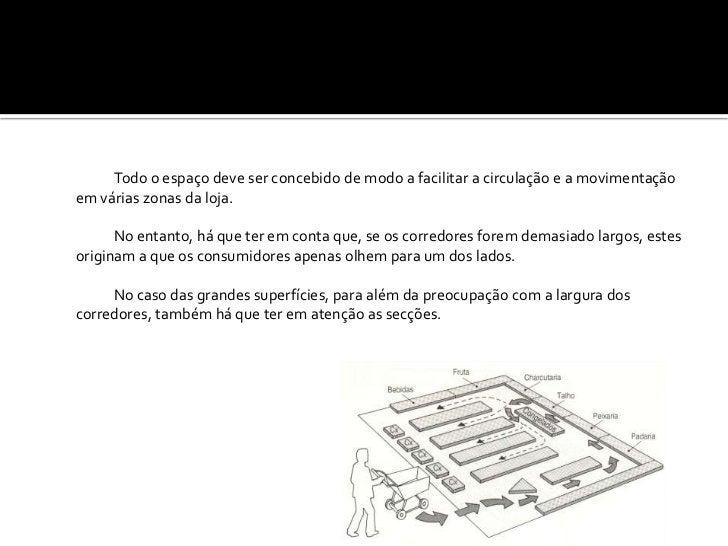 Todo o espaço deve ser concebido de modo a facilitar a circulação e a movimentaçãoem várias zonas da loja.      No entanto...