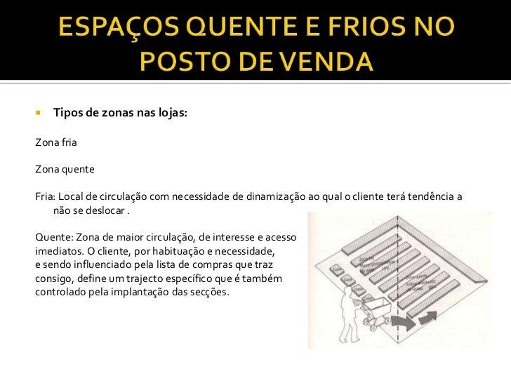    Tipos de zonas nas lojas:Zona friaZona quenteFria: Local de circulação com necessidade de dinamização ao qual o client...