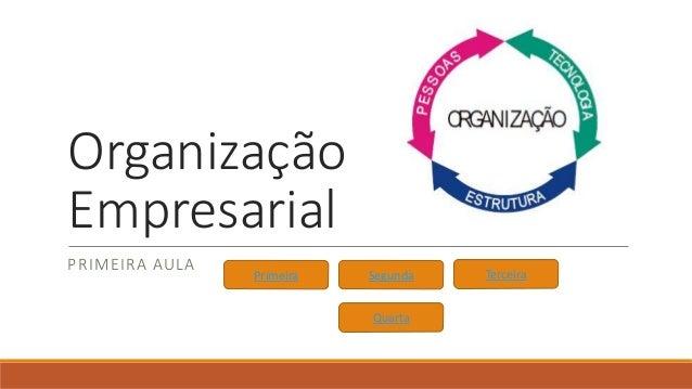 Organização Empresarial PRIMEIRA AULA Primeira Segunda Terceira Quarta