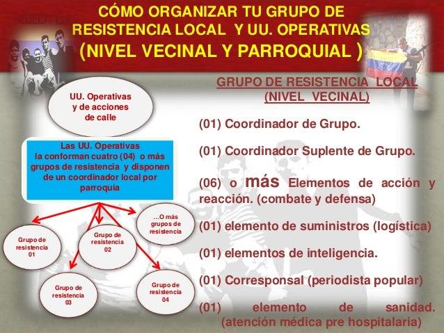CÓMO ORGANIZAR TU GRUPO DE RESISTENCIA LOCAL Y UU. OPERATIVAS (NIVEL VECINAL Y PARROQUIAL ) CUÁL ES EL MENSAJE DEL GENERAL...