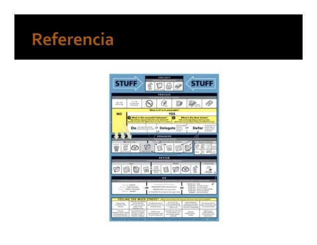 2. Visualizar los resultados  Visión   ver el proyecto luego de completado los   resultados   Ver un éxito absoluto!      ...