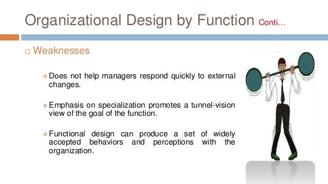 organizational behavior and design Using a unique meso-perspective award-winning author dr nancy borkowskis new book organizational behavior theory and design in health care explores healthcare.