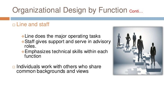 organisational behavior peer ass Section 3 identifying strategies and tactics  behavior and those related to organizational  models for behavior and distribute information peer.