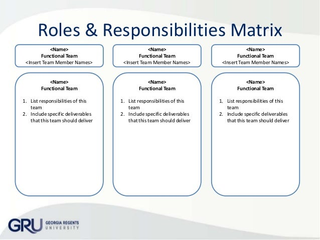 Organization Chart Project Responsibilities – Roles and Responsibilities Chart