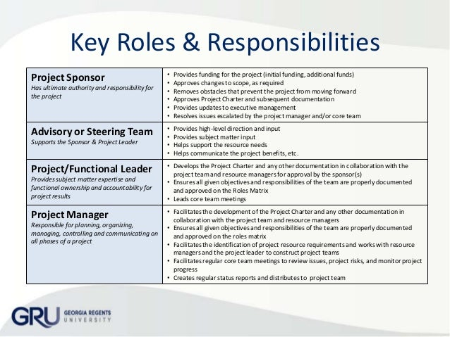 organization chart roles  u0026 responsibilities matrix