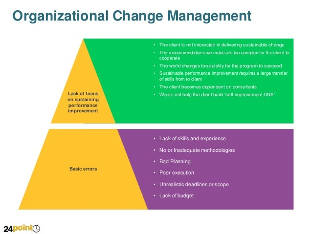 characteristics of change management models A theory of change management: change theory and models should be applied of change it's valuable to consider some of the characteristics of change.