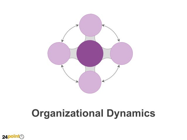organizational dynamics We are providing the following information to help you effectively plan for a successful update to your existing dynamics 365 organizations to dynamics 365 (online), version 90.