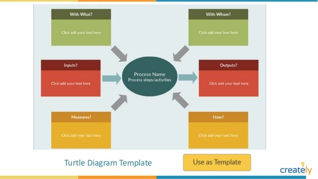 Improve Organizational Performance Using Diagrams By Creately