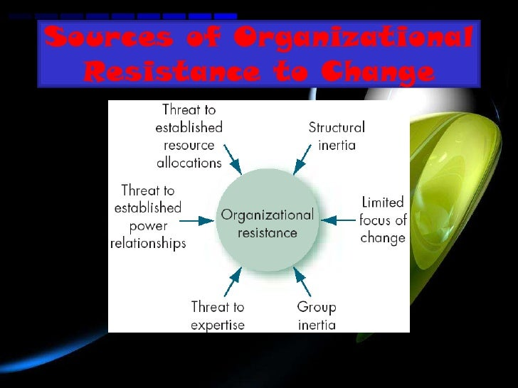 organizational change resistance