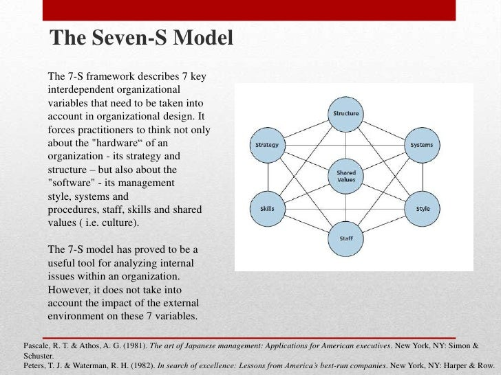 a causal model of organizational performance Organizational performance can be influenced by the  we use the organizational systems model for diagnosis  beliefs and assumptions are causal forces that shape.