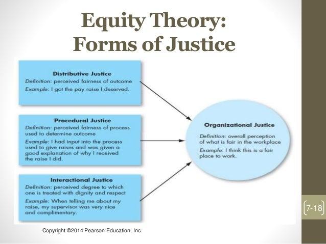 organizational justice theory
