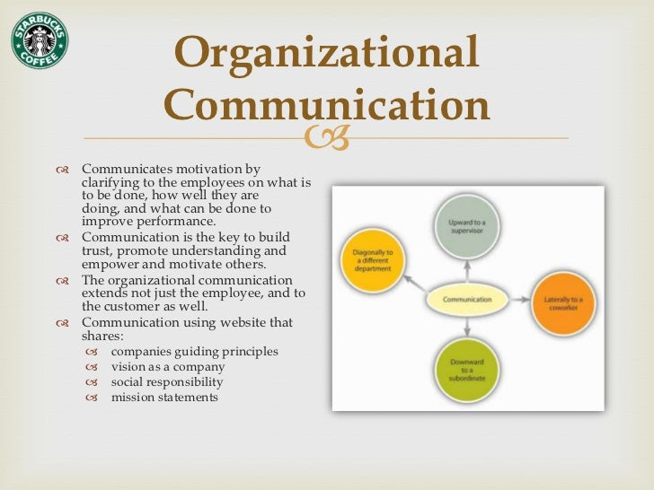 organizational behavior terms and concepts 2018-06-14  organizational behavior introduction - learn organizational behavior starting from introduction, determinants, concepts, scope, functions of a manager, models, learning, personality, theories of personality, perception.