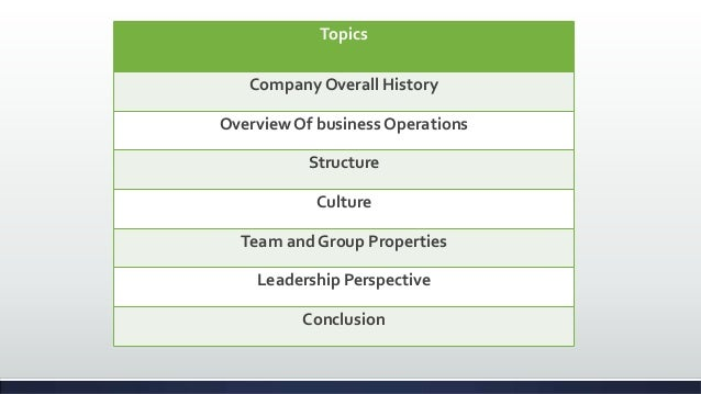organizational behaviour of tcs company Quizlet provides organizational behavior chapter 1 activities, flashcards and games start learning today for free.