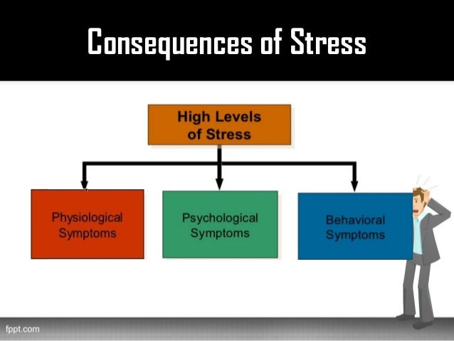Workplace Stress Causes and Consequences