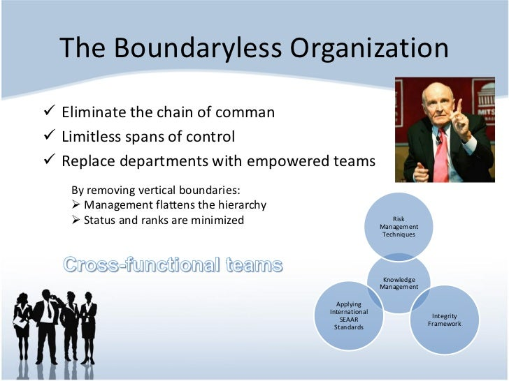 boundaryless organization Need help writing a case study on boundaryless organization attached is the  said case highlighted are the different parts of the case and at the end the part of .