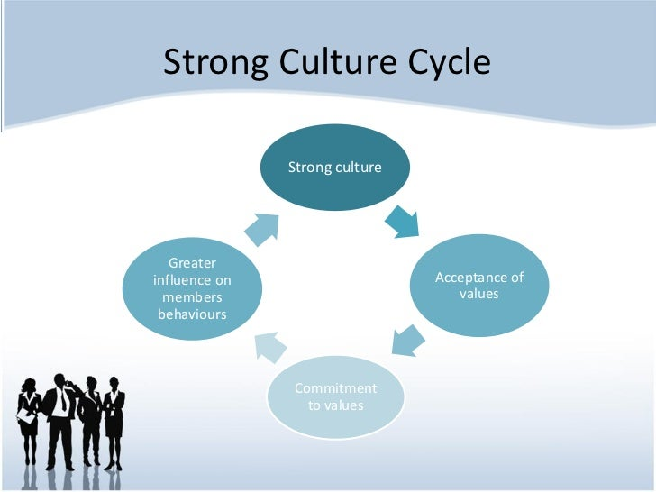 organizational structure and culture Organizational culture and structure 37 therefore determines the way the organization members perceive and interpret the surrounding world, as well as the way they.