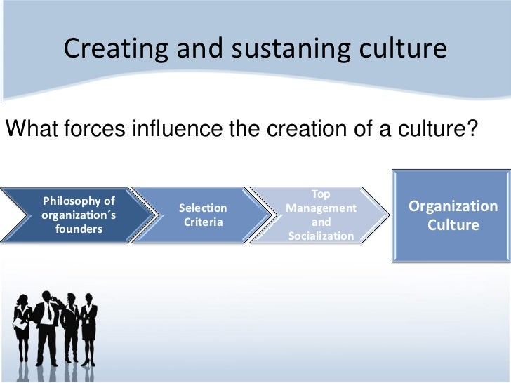 How Does Culture Affect Our Society?