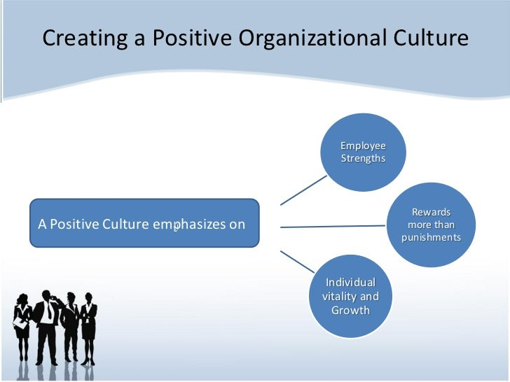impact of organizational culture It is therefore essential to understand the relationship between organizational culture  the culture within an organization impacts on organizational culture.