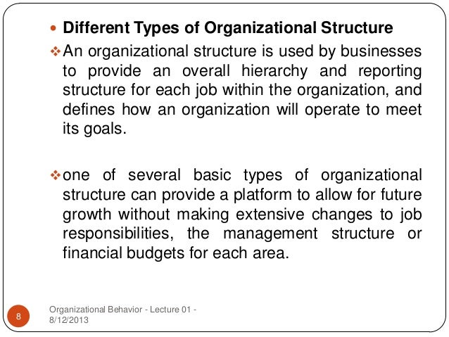 Organizational behaviour and types of organizational structures