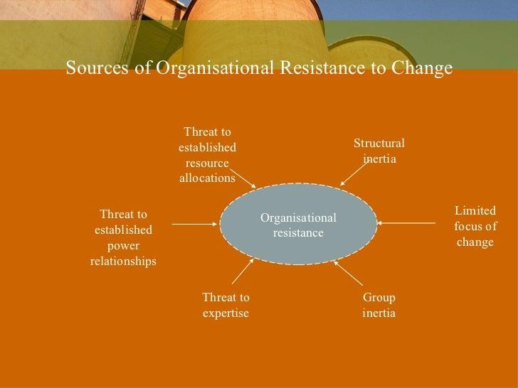 Organizational change Slide 3