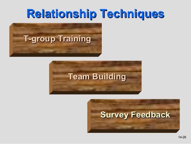 Relationship TechniquesT-group Training          Team Building                   Survey Feedback                          ...