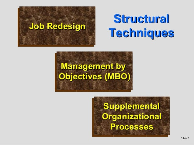 StructuralJob RedesignJob Redesign                 Techniques       Management by      Management by      Objectives (MBO)...