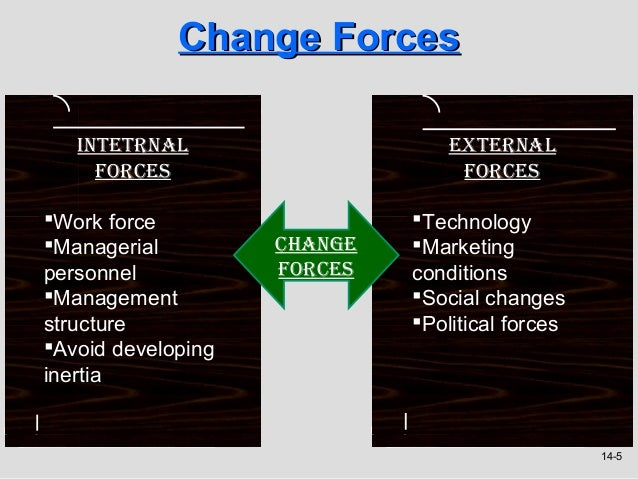force and total organization change Inside and outside forces for organizational change  growth rate, money and  credit, exchange rates, the total amount of goods and services produced, etc.