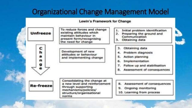 Three level of business organization management powerpoint slides.