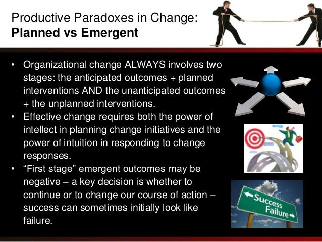 planned vs unplanned organization change Concept of organisational becoming in which both continuity and emergence are considered within this context leaders and decision makers find themselves with the need to connect both planned change initiatives and emergent -unplanned- changes this paper is based on a qualitative study carried out with 14 decision.