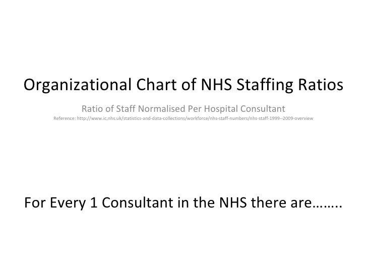 Organizational Chart of NHS Staffing Ratios Ratio of Staff Normalised Per Hospital Consultant Reference: http://www.ic.nhs...