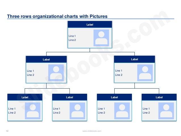 editable org chart
