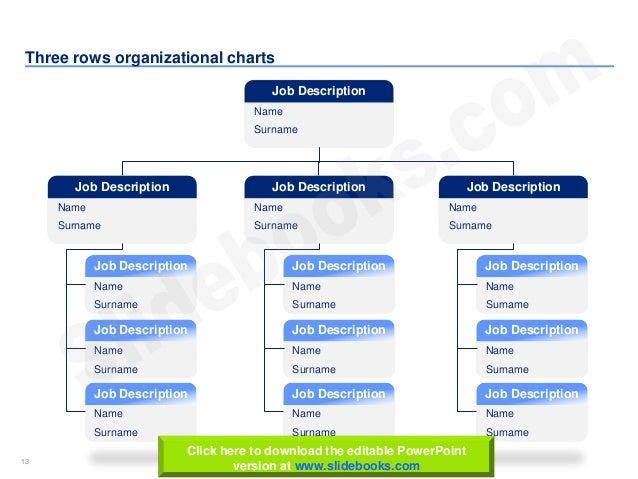 Organizational Charts In Editable Powerpoint