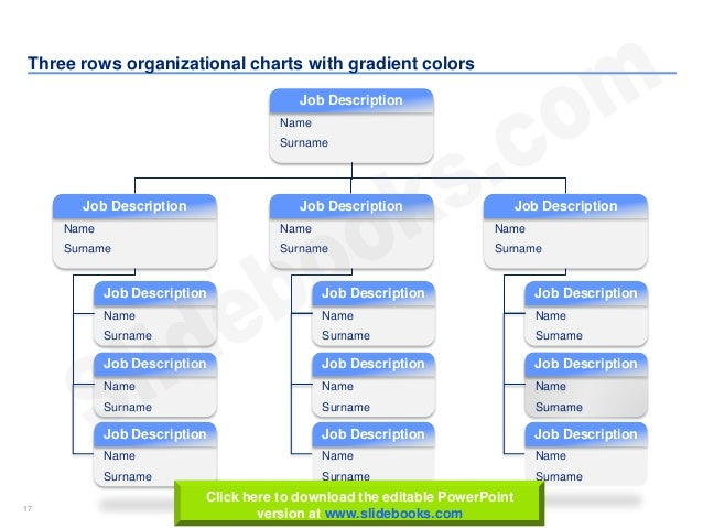 Organizational charts in editable powerpoint surname job description 17 toneelgroepblik Choice Image