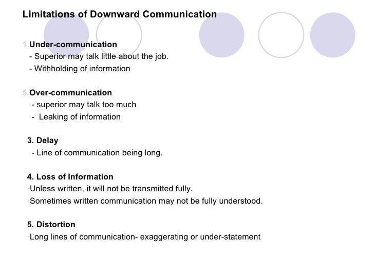 Limitations of Downward Communication1.Under-communication  - Superior may talk little about the job.  - Withholding of in...