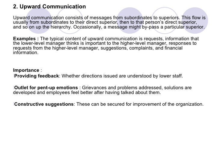2. Upward CommunicationUpward communication consists of messages from subordinates to superiors. This flow isusually from ...